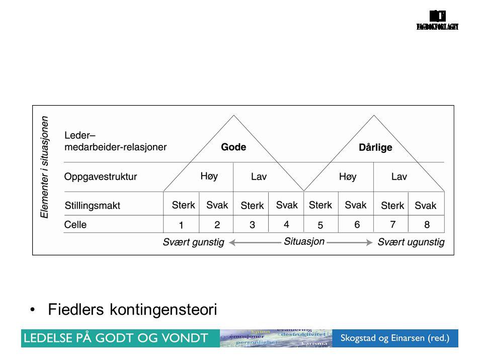 •Fiedlers kontingensteori