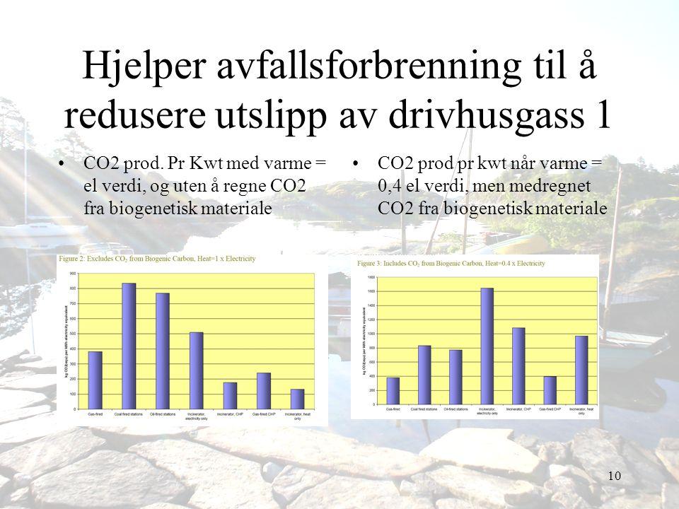 10 Hjelper avfallsforbrenning til å redusere utslipp av drivhusgass 1 •CO2 prod. Pr Kwt med varme = el verdi, og uten å regne CO2 fra biogenetisk mate