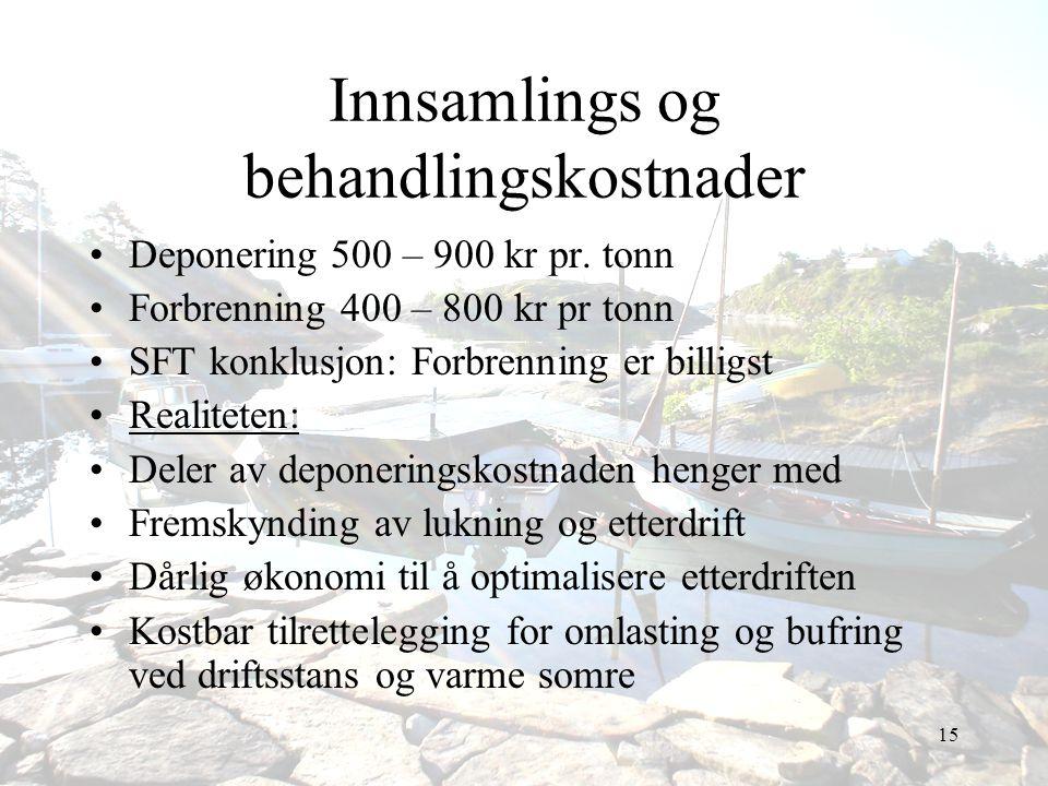 15 Innsamlings og behandlingskostnader •Deponering 500 – 900 kr pr. tonn •Forbrenning 400 – 800 kr pr tonn •SFT konklusjon: Forbrenning er billigst •R