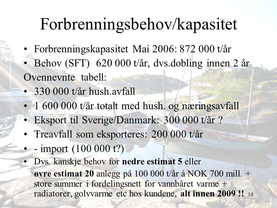 18 Forbrenningsbehov/kapasitet •Forbrenningskapasitet Mai 2006: 872 000 t/år •Behov (SFT) 620 000 t/år, dvs.dobling innen 2 år Ovennevnte tabell: •330