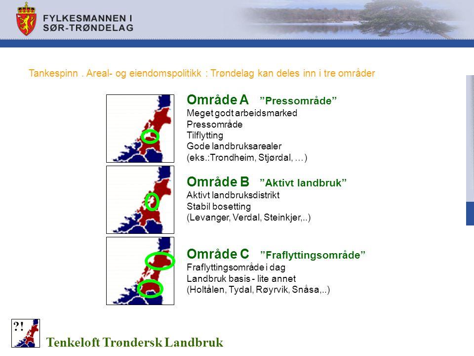 """Tankespinn. Areal- og eiendomspolitikk : Trøndelag kan deles inn i tre områder Tenkeloft Trøndersk Landbruk ?! Område A """"Pressområde"""" Meget godt arbei"""