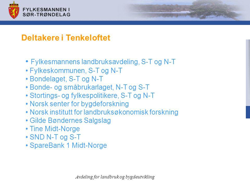Deltakere i Tenkeloftet • Fylkesmannens landbruksavdeling, S-T og N-T • Fylkeskommunen, S-T og N-T • Bondelaget, S-T og N-T • Bonde- og småbrukarlaget, N-T og S-T • Stortings- og fylkespolitikere, S-T og N-T • Norsk senter for bygdeforskning • Norsk institutt for landbruksøkonomisk forskning • Gilde Bøndernes Salgslag • Tine Midt-Norge • SND N-T og S-T • SpareBank 1 Midt-Norge Avdeling for landbruk og bygdeutvikling