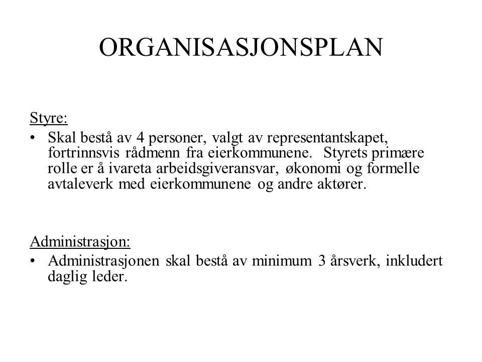 ORGANISASJONSPLAN Styre: •Skal bestå av 4 personer, valgt av representantskapet, fortrinnsvis rådmenn fra eierkommunene.