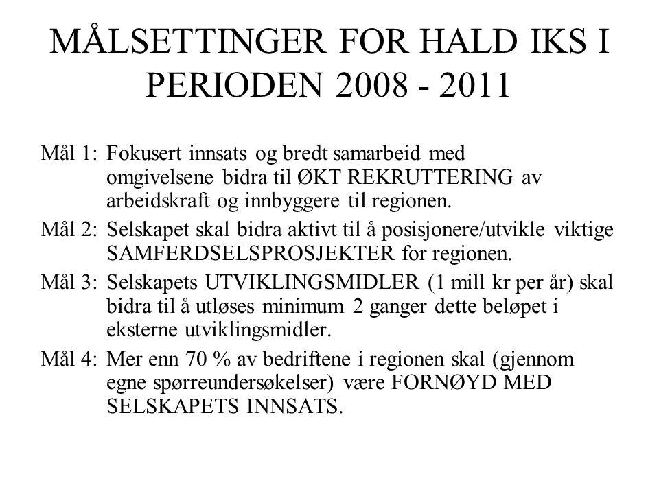 MÅLSETTINGER FOR HALD IKS I PERIODEN 2008 - 2011 Mål 1:Fokusert innsats og bredt samarbeid med omgivelsene bidra til ØKT REKRUTTERING av arbeidskraft og innbyggere til regionen.