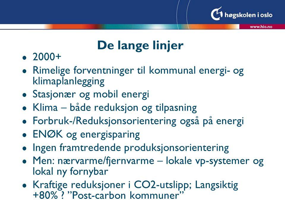 De lange linjer l 2000+ l Rimelige forventninger til kommunal energi- og klimaplanlegging l Stasjonær og mobil energi l Klima – både reduksjon og tilpasning l Forbruk-/Reduksjonsorientering også på energi l ENØK og energisparing l Ingen framtredende produksjonsorientering l Men: nærvarme/fjernvarme – lokale vp-systemer og lokal ny fornybar l Kraftige reduksjoner i CO2-utslipp; Langsiktig +80% .
