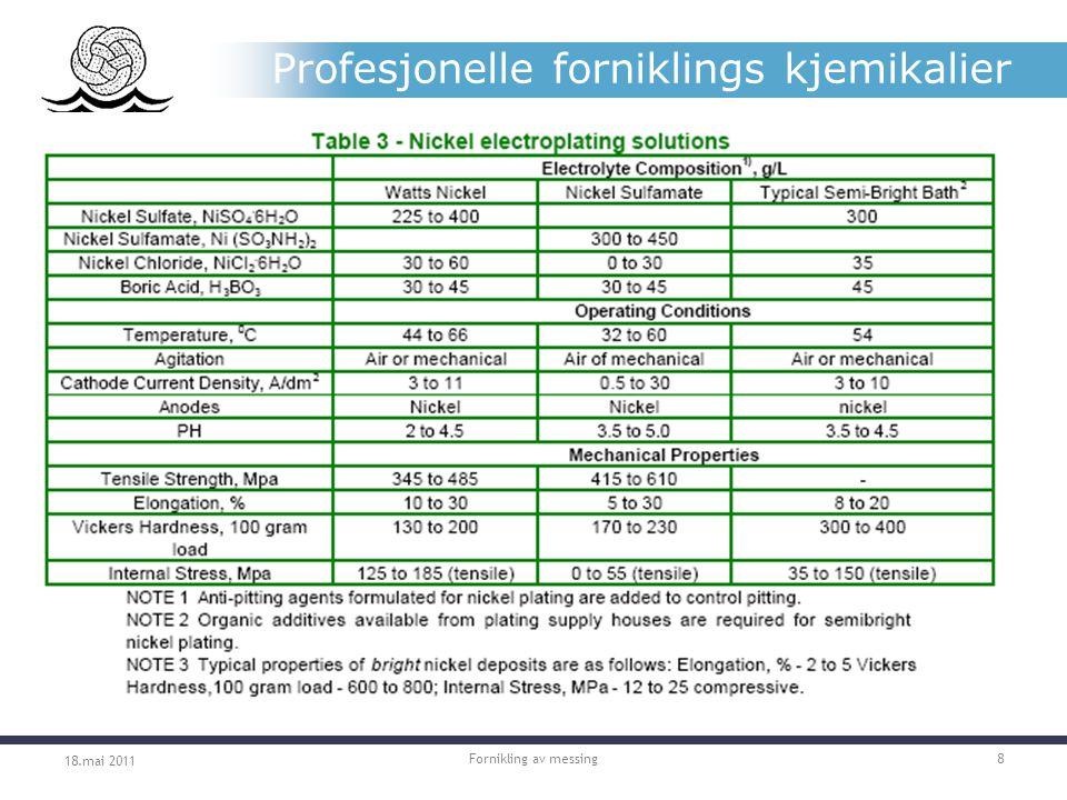Profesjonelle forniklingskjemikalier 18.mai 2011 Fornikling av messing9 I tillegg til de egentlige nikkelkjemikaliene brukes en rekke tilsetningsstoffer for å gi god dekkevne og blank overflate.
