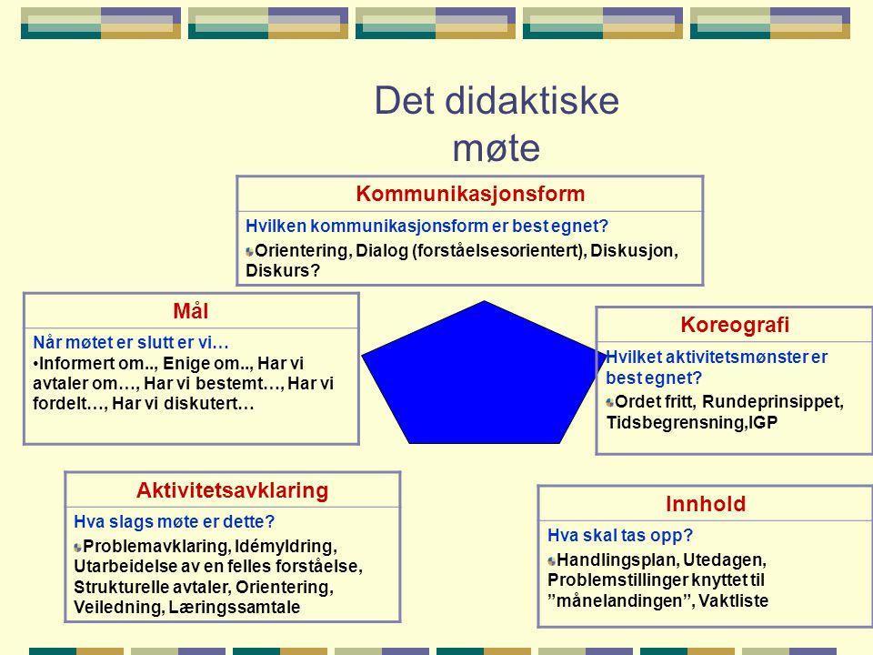 Det didaktiske møte Kommunikasjonsform Hvilken kommunikasjonsform er best egnet? Orientering, Dialog (forståelsesorientert), Diskusjon, Diskurs? Koreo