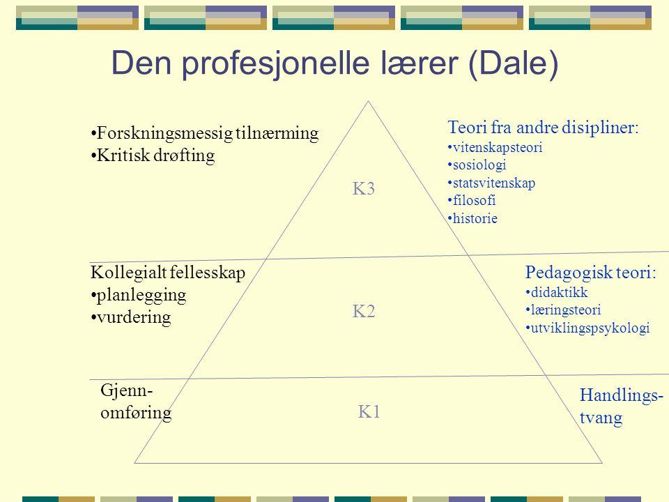 K1 K2 K3 Gjenn- omføring Kollegialt fellesskap •planlegging •vurdering •Forskningsmessig tilnærming •Kritisk drøfting Handlings- tvang Pedagogisk teori: •didaktikk •læringsteori •utviklingspsykologi Teori fra andre disipliner: •vitenskapsteori •sosiologi •statsvitenskap •filosofi •historie Den profesjonelle lærer (Dale)