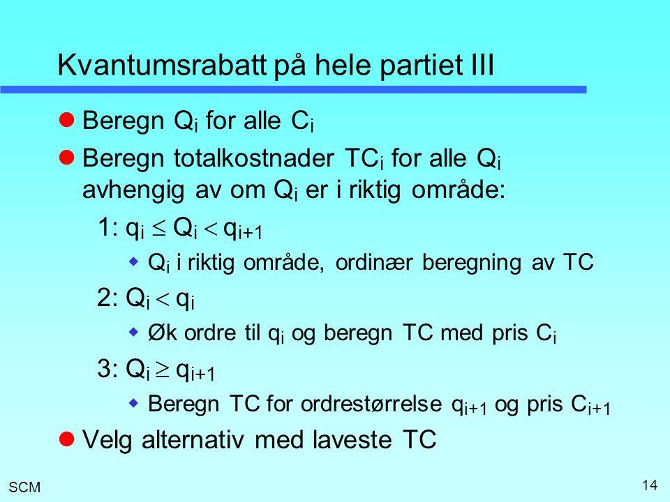 SCM 14 Kvantumsrabatt på hele partiet III  Beregn Q i for alle C i  Beregn totalkostnader TC i for alle Q i avhengig av om Q i er i riktig område: 1: q i  Q i  q i+1  Q i i riktig område, ordinær beregning av TC 2: Q i  q i  Øk ordre til q i og beregn TC med pris C i 3: Q i  q i+1  Beregn TC for ordrestørrelse q i+1 og pris C i+1  Velg alternativ med laveste TC