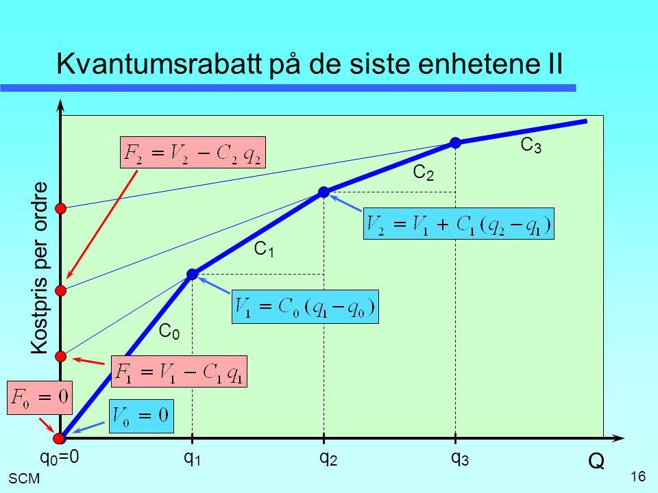 SCM 16 Kvantumsrabatt på de siste enhetene II Q Kostpris per ordre q1q1 q2q2 q3q3 C0C0 C3C3 C1C1 C2C2 q 0 =0
