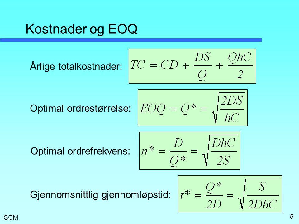 SCM 5 Kostnader og EOQ Årlige totalkostnader: Optimal ordrestørrelse: Optimal ordrefrekvens: Gjennomsnittlig gjennomløpstid: