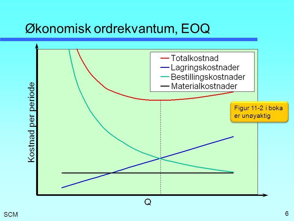 SCM 17  Beregn  Beregn ulike ordrestørrelser Kvantumsrabatt på de siste enhetene III  Finn laveste TC i.