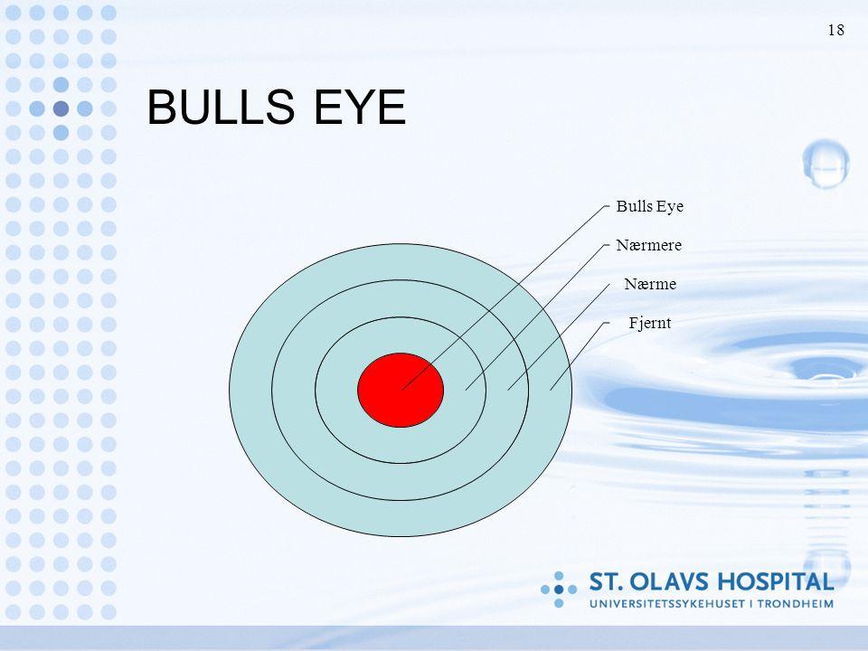 18 BULLS EYE Bulls Eye Nærmere Nærme Fjernt