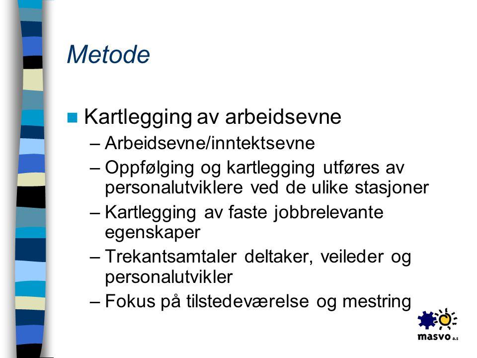 Metode  Kartlegging av arbeidsevne –Arbeidsevne/inntektsevne –Oppfølging og kartlegging utføres av personalutviklere ved de ulike stasjoner –Kartlegg
