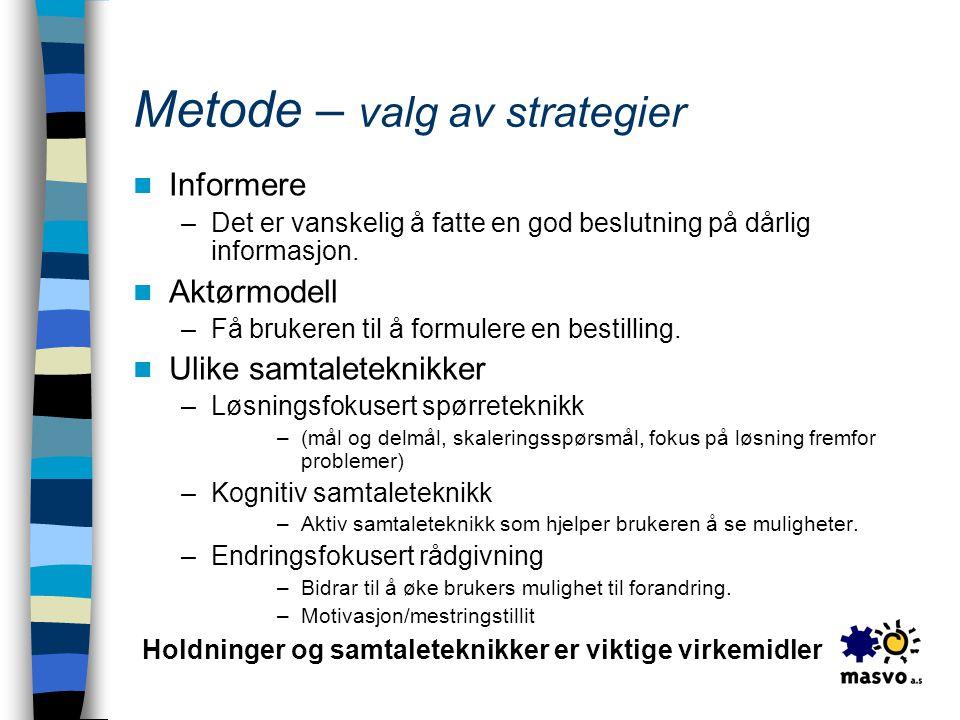 Metode – valg av strategier  Informere –Det er vanskelig å fatte en god beslutning på dårlig informasjon.  Aktørmodell –Få brukeren til å formulere