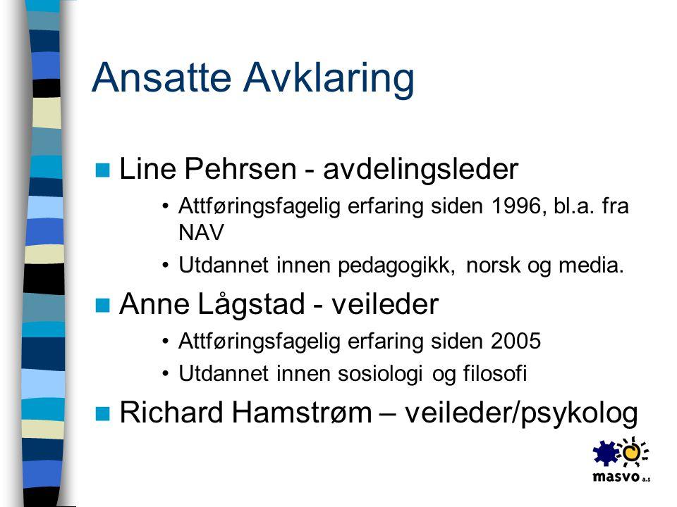 Ansatte Avklaring  Line Pehrsen - avdelingsleder •Attføringsfagelig erfaring siden 1996, bl.a. fra NAV •Utdannet innen pedagogikk, norsk og media. 