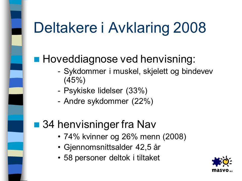 Deltakere i Avklaring 2008  Hoveddiagnose ved henvisning: -Sykdommer i muskel, skjelett og bindevev (45%) -Psykiske lidelser (33%) -Andre sykdommer (