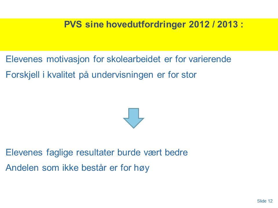 Slide 12 PVS sine hovedutfordringer 2012 / 2013 : Elevenes motivasjon for skolearbeidet er for varierende Forskjell i kvalitet på undervisningen er for stor Elevenes faglige resultater burde vært bedre Andelen som ikke består er for høy Slide 12