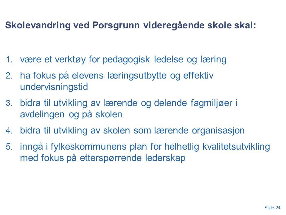 Slide 24 Skolevandring ved Porsgrunn videregående skole skal: 1.