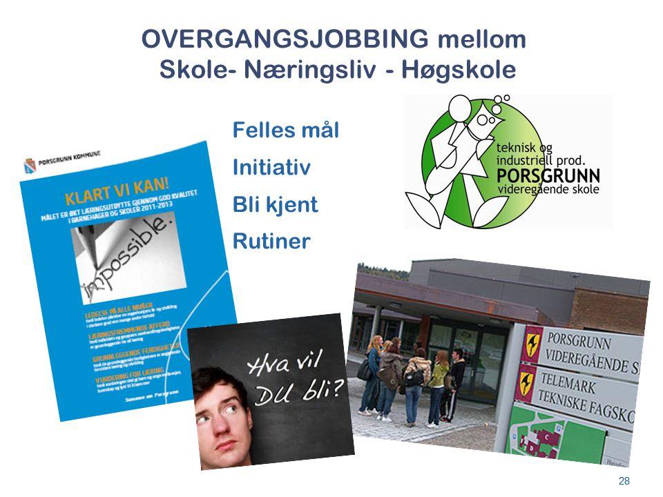 28 OVERGANGSJOBBING mellom Skole- Næringsliv - Høgskole Felles mål Initiativ Bli kjent Rutiner 28