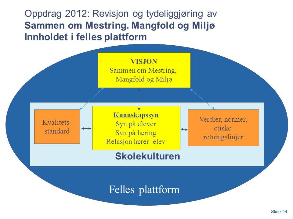 Slide 44 Oppdrag 2012: Revisjon og tydeliggjøring av Sammen om Mestring.