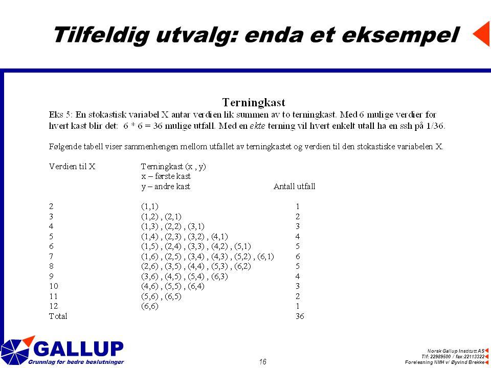 Norsk Gallup Institutt AS Tlf: 22989500 / fax:22113322 Forelesning NMH v/ Øyvind Brekke GALLUP Grunnlag for bedre beslutninger 16 Tilfeldig utvalg: enda et eksempel