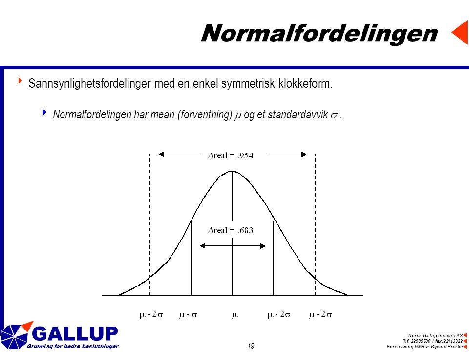Norsk Gallup Institutt AS Tlf: 22989500 / fax:22113322 Forelesning NMH v/ Øyvind Brekke GALLUP Grunnlag for bedre beslutninger 19 Normalfordelingen  Sannsynlighetsfordelinger med en enkel symmetrisk klokkeform.