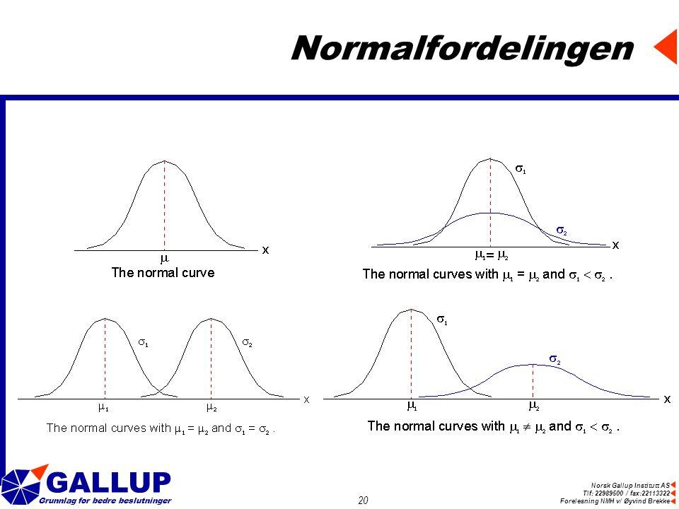 Norsk Gallup Institutt AS Tlf: 22989500 / fax:22113322 Forelesning NMH v/ Øyvind Brekke GALLUP Grunnlag for bedre beslutninger 20 Normalfordelingen