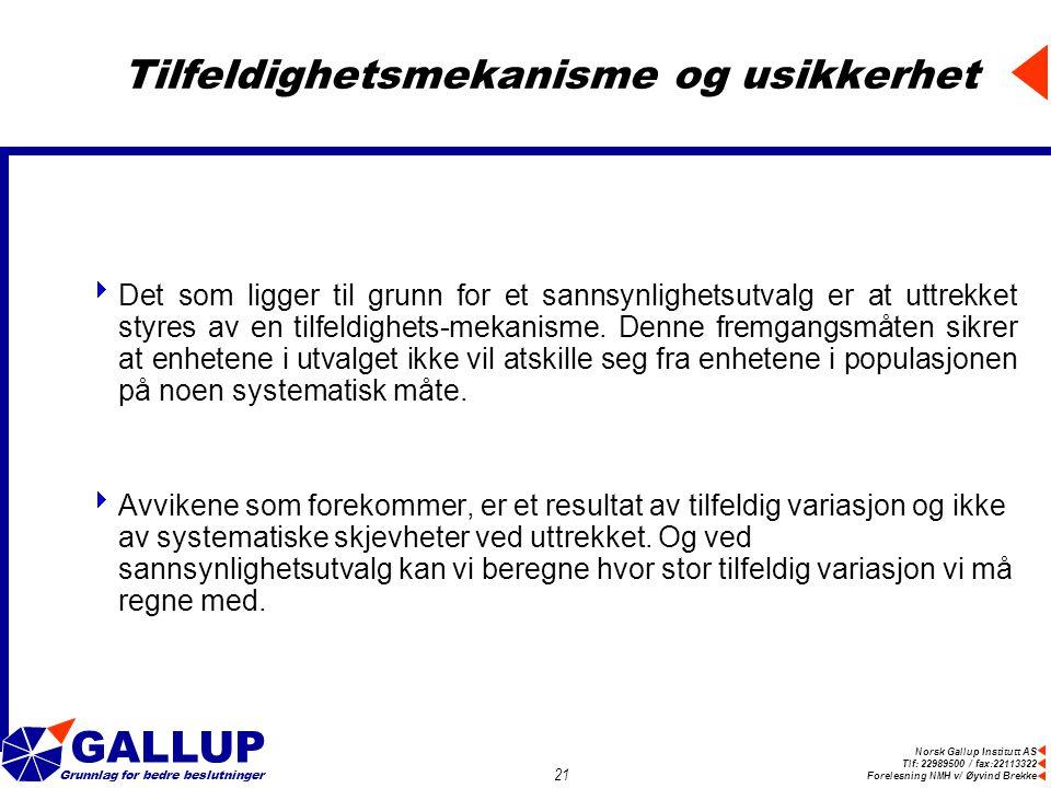 Norsk Gallup Institutt AS Tlf: 22989500 / fax:22113322 Forelesning NMH v/ Øyvind Brekke GALLUP Grunnlag for bedre beslutninger 21 Tilfeldighetsmekanisme og usikkerhet  Det som ligger til grunn for et sannsynlighetsutvalg er at uttrekket styres av en tilfeldighets-mekanisme.