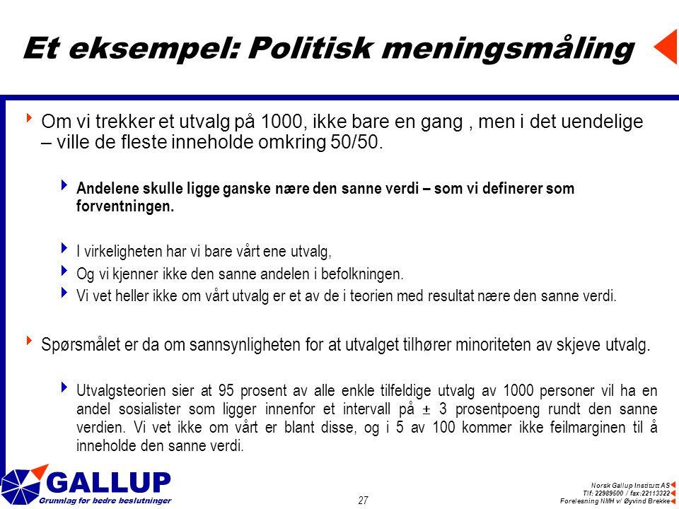 Norsk Gallup Institutt AS Tlf: 22989500 / fax:22113322 Forelesning NMH v/ Øyvind Brekke GALLUP Grunnlag for bedre beslutninger 27 Et eksempel: Politisk meningsmåling  Om vi trekker et utvalg på 1000, ikke bare en gang, men i det uendelige – ville de fleste inneholde omkring 50/50.