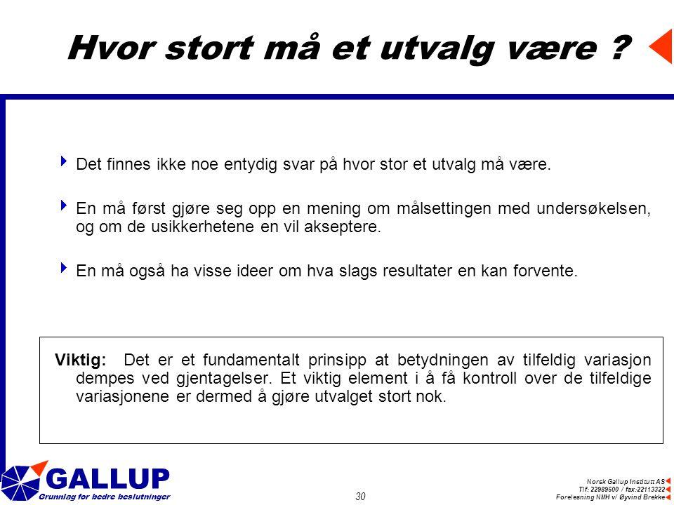 Norsk Gallup Institutt AS Tlf: 22989500 / fax:22113322 Forelesning NMH v/ Øyvind Brekke GALLUP Grunnlag for bedre beslutninger 30 Hvor stort må et utvalg være .