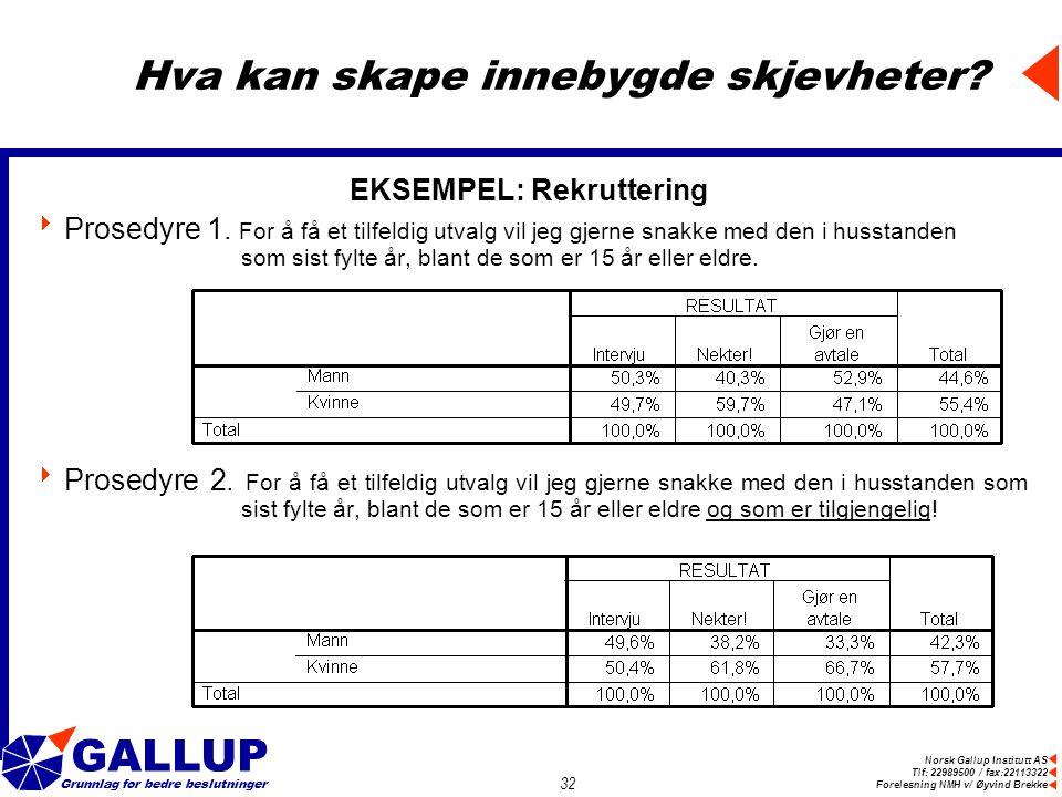 Norsk Gallup Institutt AS Tlf: 22989500 / fax:22113322 Forelesning NMH v/ Øyvind Brekke GALLUP Grunnlag for bedre beslutninger 32 Hva kan skape innebygde skjevheter.