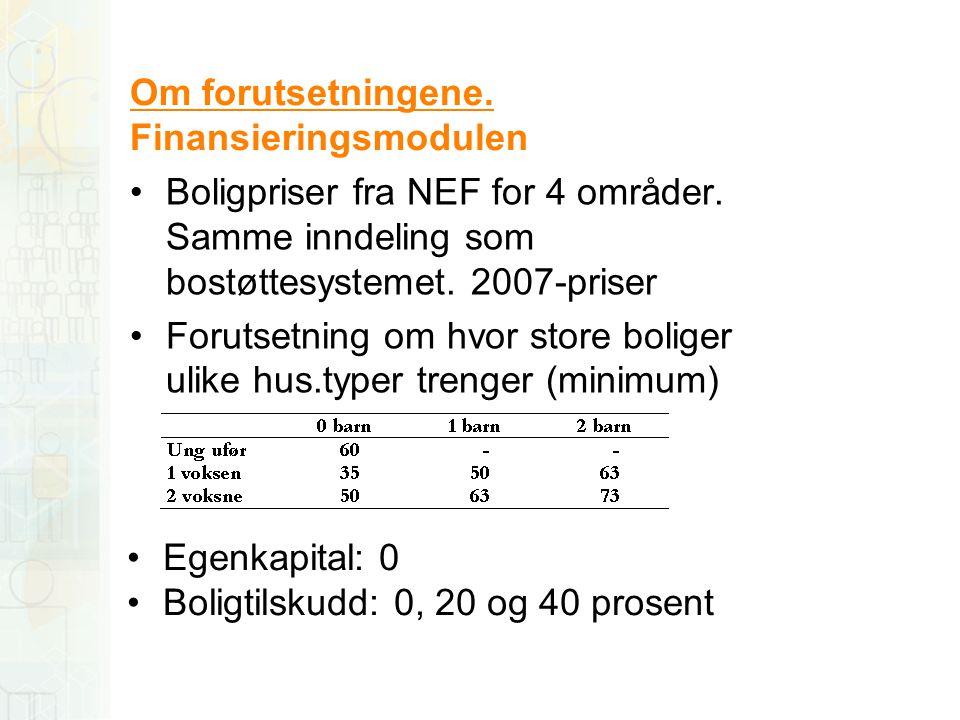 Om forutsetningene. Finansieringsmodulen •Boligpriser fra NEF for 4 områder. Samme inndeling som bostøttesystemet. 2007-priser •Forutsetning om hvor s