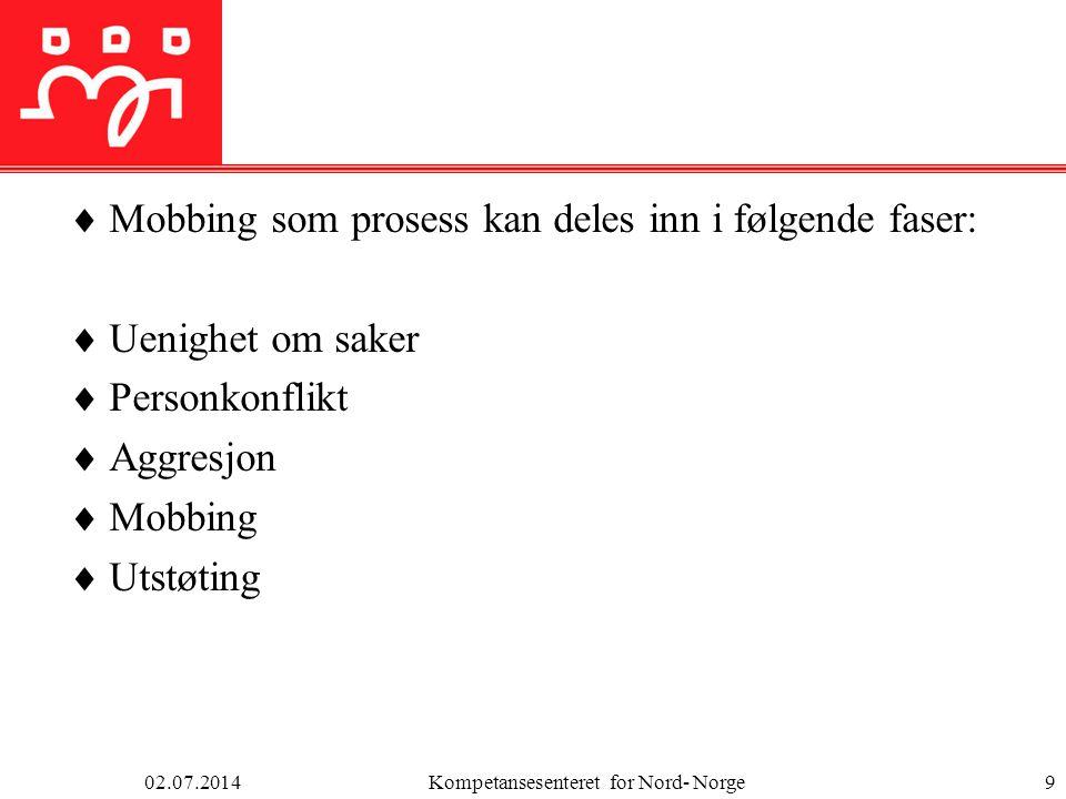Aml §§ 2-4 og 2-5  Varsling av kritikkverdige forhold  Skal utarbeides rutiner for varsling –Rett til å varsle –Arbeidstakers varsling skal være forsvarlig –Arbeidsgiver har bevisbyrden for at varslingen er i strid med bestemmelsen  Vern mot varsling –Det hevdes at arbeidstakers stilling ikke er godt nok ivaretatt ved varsling ( Jakhelln) 02.07.2014Kompetansesenteret for Nord- Norge10