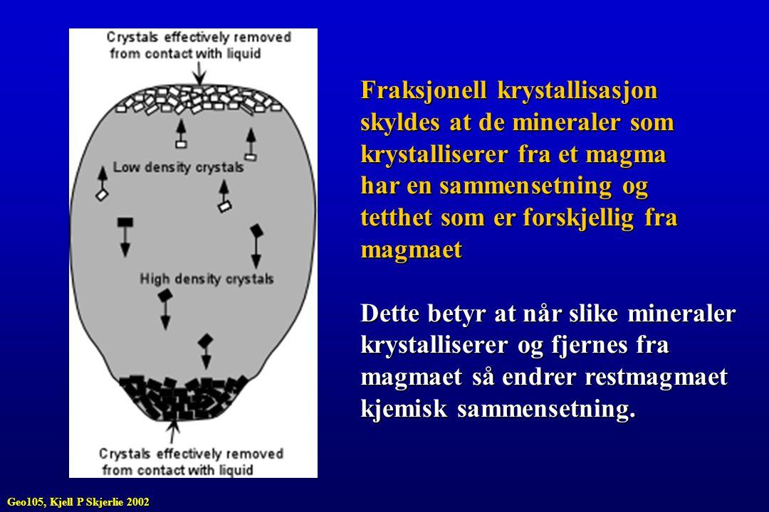 Fraksjonell krystallisasjon skyldes at de mineraler som krystalliserer fra et magma har en sammensetning og tetthet som er forskjellig fra magmaet Det