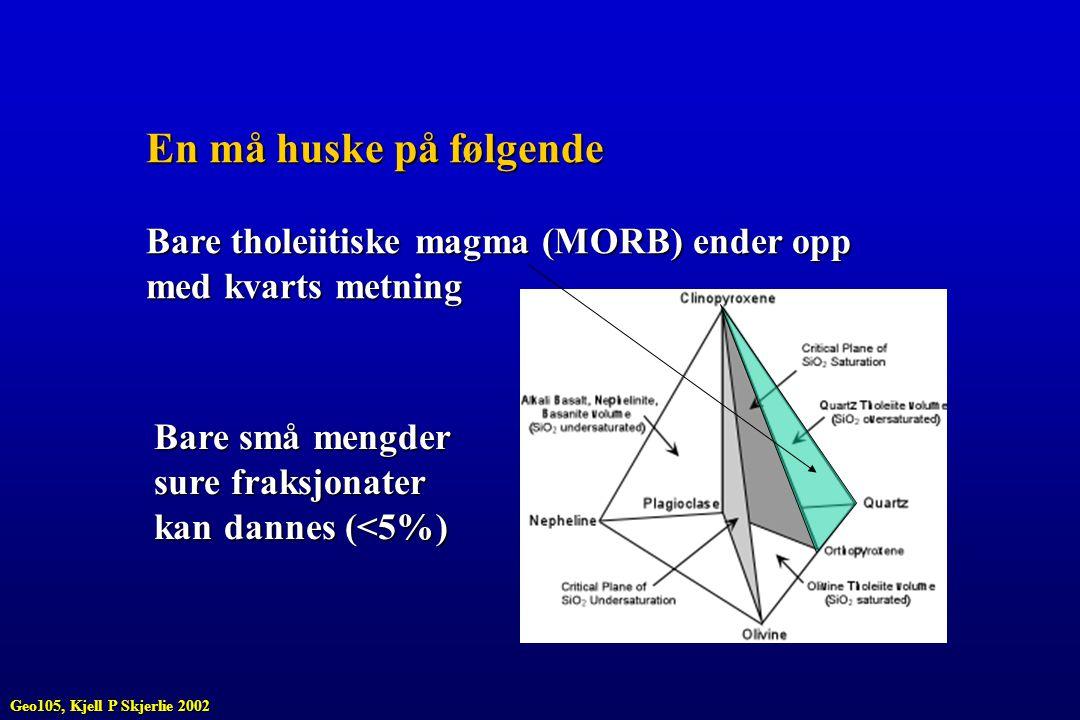 En må huske på følgende Bare tholeiitiske magma (MORB) ender opp med kvarts metning Bare små mengder sure fraksjonater kan dannes (<5%) Geo105, Kjell