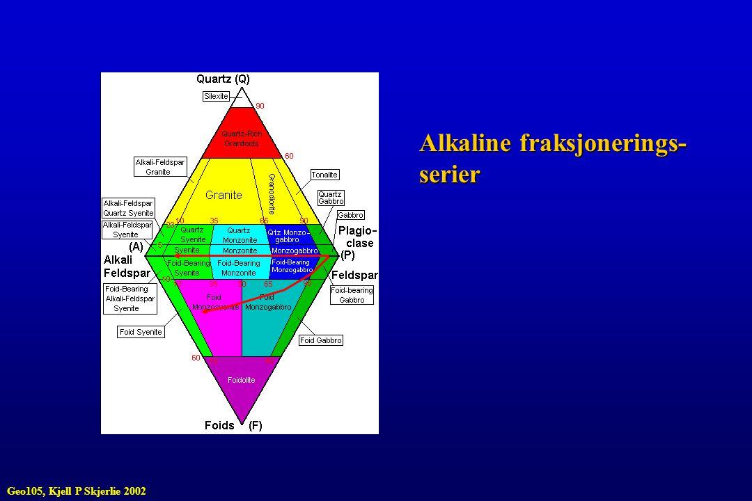 Alkaline fraksjonerings- serier Geo105, Kjell P Skjerlie 2002