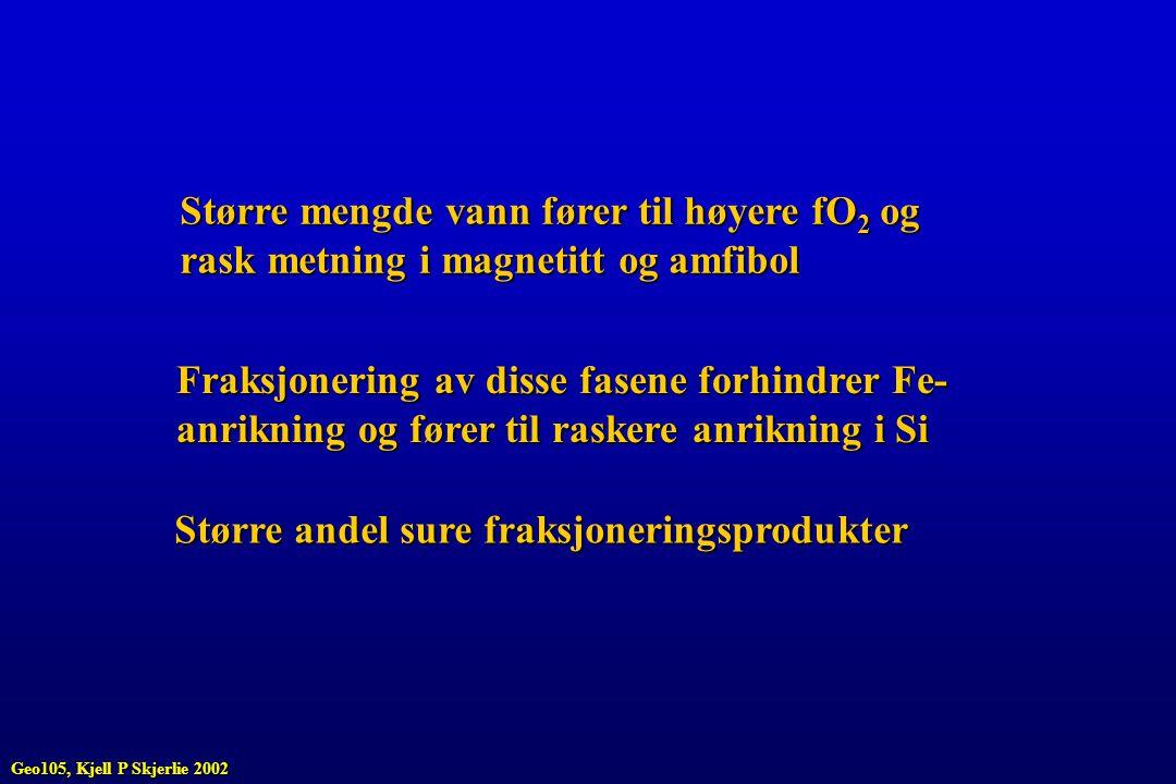 Større mengde vann fører til høyere fO 2 og rask metning i magnetitt og amfibol Fraksjonering av disse fasene forhindrer Fe- anrikning og fører til ra