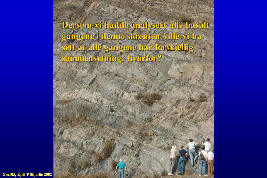 Dersom vi hadde analysert alle basalt gangene i denne skrenten ville vi ha sett at alle gangene har forskjellig sammensetning, hvorfor? Geo105, Kjell