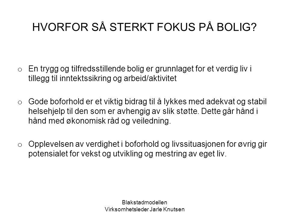 Blakstadmodellen Virksomhetsleder Jarle Knutsen BOLIGSOSIALT ARBEID I KOMMUNEN o Aktiv bruker av Startlån gjennom mange år.