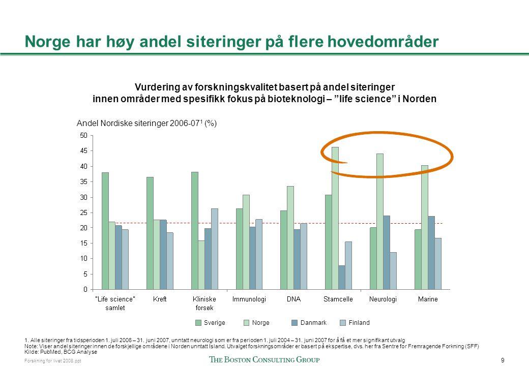9 Forskning for livet 2008.ppt Norge har høy andel siteringer på flere hovedområder Vurdering av forskningskvalitet basert på andel siteringer innen o