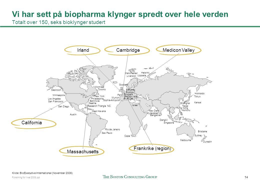 14 Forskning for livet 2008.ppt Vi har sett på biopharma klynger spredt over hele verden Totalt over 150, seks bioklynger studert California Uppsala S