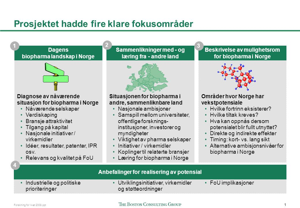 2 Forskning for livet 2008.ppt Sluttleveranser fra prosjektet Struktur av hovedleveranser (begge på engelsk) Sluttpresentasjon Sammendrag av funn og anbefalinger •Beskrivelse av den globale bioteknologiindustrien •Norsk bioteknologibransje – oversikt og kartlegging •Sammenlikning med andre land / regioner •Viktigheten for Norge av å ha en fremgangsrik bioteknologi bransje •Forutsetninger for å realisere potensialet i Norge Bør understøttes av muntlig presentasjon / gjennomgang Rapport Endelige funn og anbefalinger fra prosjektet •Mobiliseringsprosess •Virkemidler Detaljer og forklaringer mht.