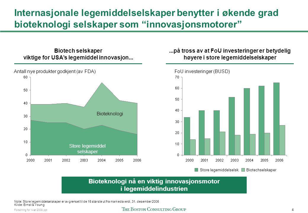 """4 Forskning for livet 2008.ppt Internasjonale legemiddelselskaper benytter i økende grad bioteknologi selskaper som """"innovasjonsmotorer"""" Bioteknologi"""