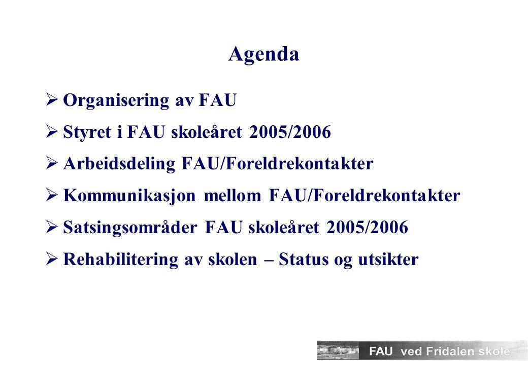 Agenda  Organisering av FAU  Styret i FAU skoleåret 2005/2006  Arbeidsdeling FAU/Foreldrekontakter  Kommunikasjon mellom FAU/Foreldrekontakter  Satsingsområder FAU skoleåret 2005/2006  Rehabilitering av skolen – Status og utsikter