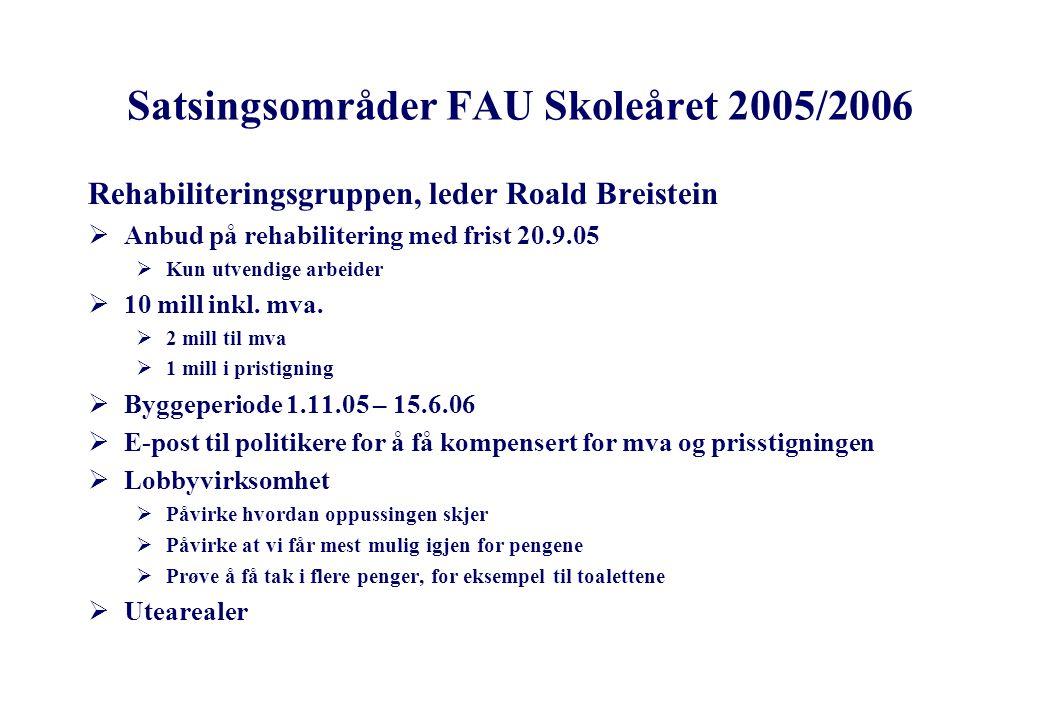 Satsingsområder FAU Skoleåret 2005/2006 Rehabiliteringsgruppen, leder Roald Breistein  Anbud på rehabilitering med frist 20.9.05  Kun utvendige arbeider  10 mill inkl.
