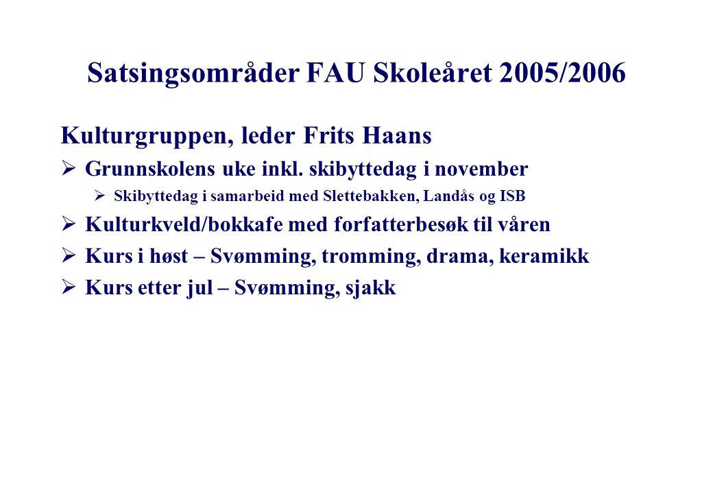 Satsingsområder FAU Skoleåret 2005/2006 Kulturgruppen, leder Frits Haans  Grunnskolens uke inkl.