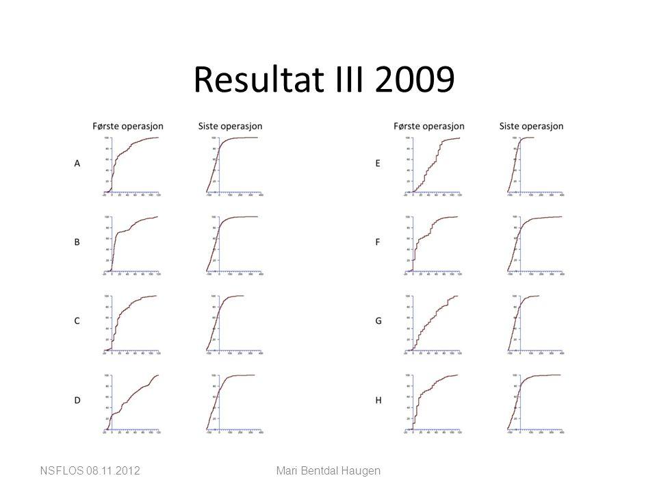 Resultat III 2009 NSFLOS 08.11.2012Mari Bentdal Haugen