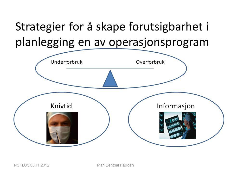 Strategier for å skape forutsigbarhet i planlegging en av operasjonsprogram NSFLOS 08.11.2012Mari Bentdal Haugen UnderforbrukOverforbruk KnivtidInform