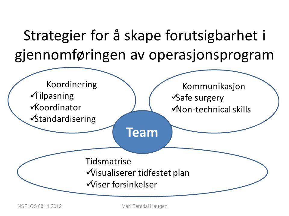 Strategier for å skape forutsigbarhet i gjennomføringen av operasjonsprogram NSFLOS 08.11.2012Mari Bentdal Haugen Koordinering  Tilpasning  Koordina